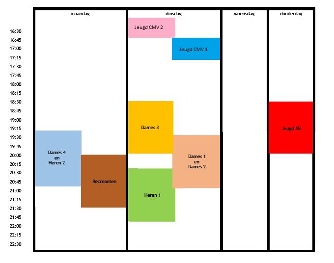 schema volleybal